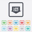 Low fat sign icon. Salt, sugar food symbol. — Stock Vector #56654777