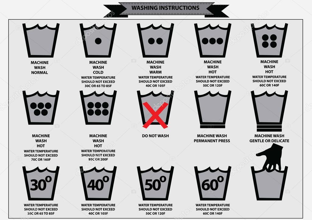 Ensemble de lavage symboles d 39 instruction lavage normal - Instructions de lavage symboles ...