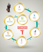 Twirl circle template for success concept with business man 3D icons. — Stock Vector