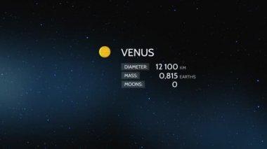 Güneş sistemindeki gezegenlerden — Stok video
