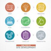 Web site development time line process. Vector — Stock Vector