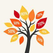 Big sale symbol - autumn tree with discount labels — Vector de stock