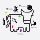 Veterinary infographic — Stock Vector