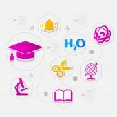 Edukacja naklejki infographic — Wektor stockowy