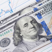 Stock market chart with 100 dollars banknote above it - 1 to 1 ratio — Stock Photo