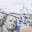 Stock market graph with pen and 100 dollars banknote — Stock Photo #69537459