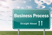 Highway Signpost Business Process — Stock Photo
