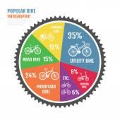 Popular bike — Stock Vector