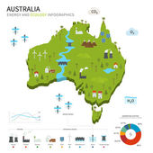 Energy industry and ecology of Australia — Stock Vector