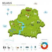 Energy industry and ecology of Belarus — Stock Vector