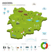 Energy industry and ecology of Andorra — Stock Vector