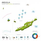 Energy industry and ecology of Anguilla — Stock Vector