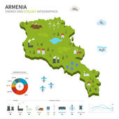 Energy industry and ecology of Armenia — Stock Vector