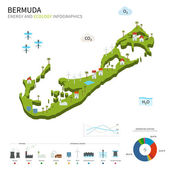Energy industry and ecology of Bermuda — Vettoriale Stock