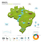 Energy industry and ecology of Brazil — Stock Vector