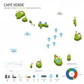 Energy industry and ecology of Cape Verde — Wektor stockowy