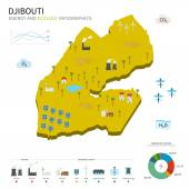 Energy industry and ecology of Djibouti — Vector de stock