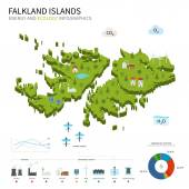 Energy industry and ecology of Falkland Islands — Stock Vector