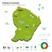 Energy industry and ecology of French Guiana — Stock Vector