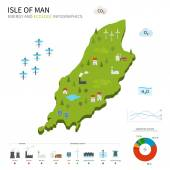 Energy industry and ecology map Isle of Man — Stock Vector