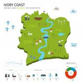 Energy industry and ecology of Ivory Coast — Stock Vector