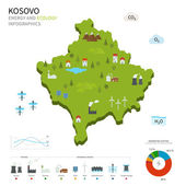Energy industry and ecology of Kosovo — Stock Vector
