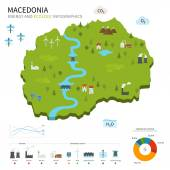Energy industry and ecology of Macedonia — Stock Vector