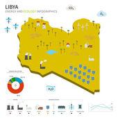Energy industry and ecology of Libya — Stock Vector