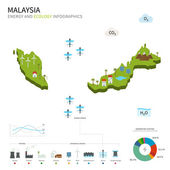 Energy industry and ecology of Malaysia — Stock Vector