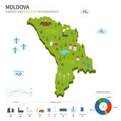 Energy industry and ecology of Moldova — Stock Vector