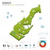 Energy industry and ecology of Monaco — Stock Vector