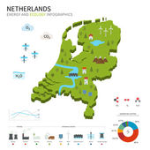 Energy industry and ecology of Netherlands — Stock Vector