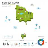Energy industry and ecology of Norfolk Island — Stock Vector