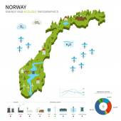Energy industry and ecology of Norway — Stock Vector