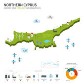 Energy industry and ecology of Northern Cyprus — Cтоковый вектор