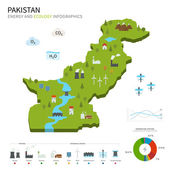 Energy industry and ecology of Pakistan — Stock vektor