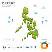 Energy industry and ecology of Philippines — Stock Vector