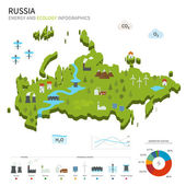 Energy industry and ecology of Russia — Stock Vector