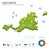 Energy industry and ecology of Saint-Martin — Stock Vector