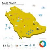 Energy industry and ecology of Saudi Arabia — Stock Vector