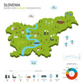 Energy industry and ecology of Slovenia — Stock Vector