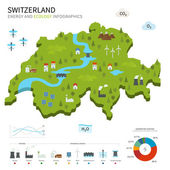 Energy industry and ecology of Switzerland — Vetorial Stock