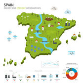 Energy industry and ecology of Spain — Vettoriale Stock