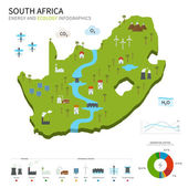 Energy industry and ecology of South Africa — Stock Vector