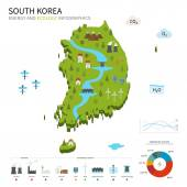 Energy industry and ecology of South Korea — Stock Vector