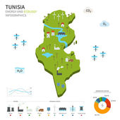 Energy industry and ecology of Tunisia — Stock Vector