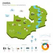 Energy industry and ecology of Zambia — Stok Vektör