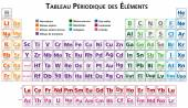 Periodic table of the elements illustration vector in french  multicoloured in french — Stock Vector