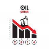 Oil down graphic - vector concept illustration. Catastrophic drop in oil prices. The global financial crisis. Oil infographic. — Stock Vector