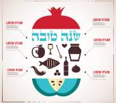Infographie pour le nouvel an juif, hébreu bonne année, avec des fruits traditionnels — Vecteur
